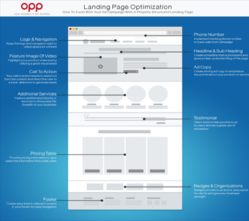 landingpage2 Thiết kế web Landing Page đẹp